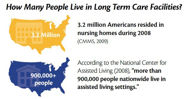Long-Term Care and Nursing Home Abuse
